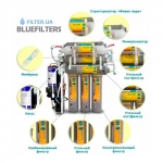 Фото 2 - На изображении Фильтр обратного осмоса Bluefilters New Line RO-8PP