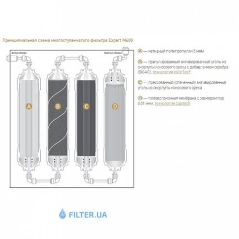 Фото 2 - На изображении Система ультрафильтрации Новая Вода Expert M 400