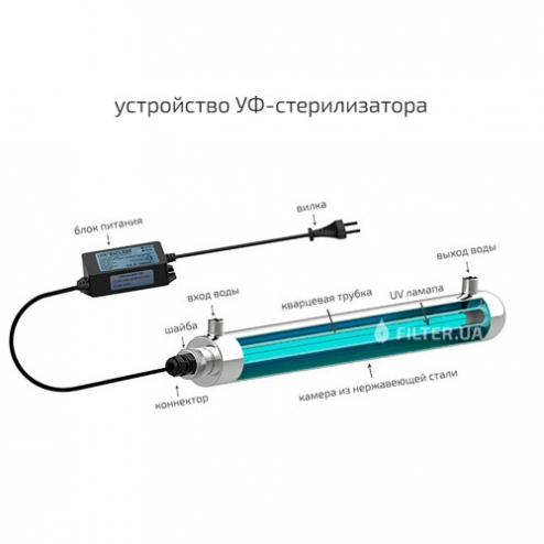 Фото 2 - На изображении Ультрафиолетовый обеззараживатель Greenway GAUV-10S со встроенным таймером